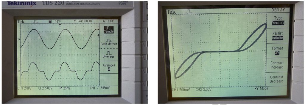In this picture two screens from oscilloscope can be seen.